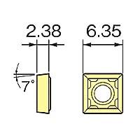 大昭和精機:スローアウエイチップ SCMP060204EFMAC830P