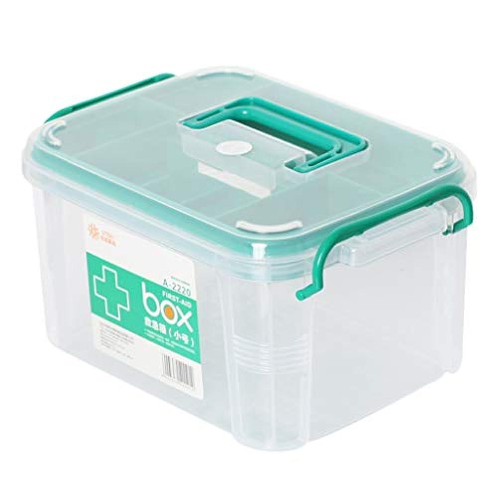 先慈悲深い耕すピルボックスPP家庭用薬ボックス薬収納ボックス (サイズ さいず : L26.5cm)
