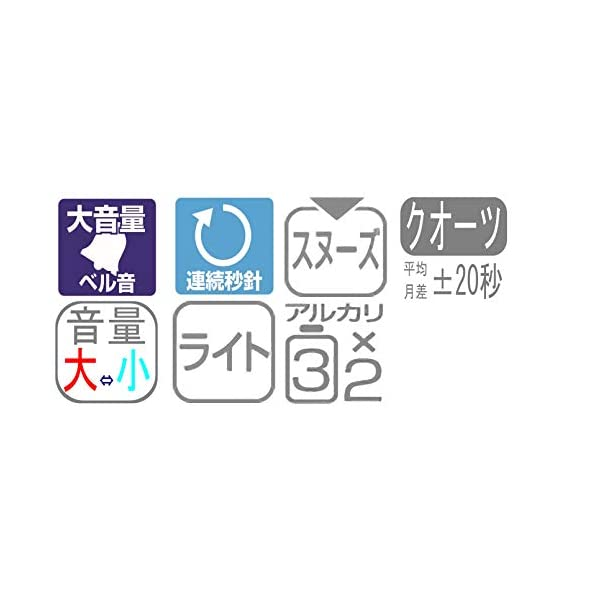 CITIZEN (シチズン) 大音量 目覚し ...の紹介画像5