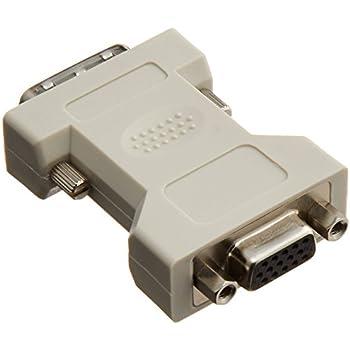 サンワサプライ AD-DV02 DVIアダプタ(VGA-DVI)