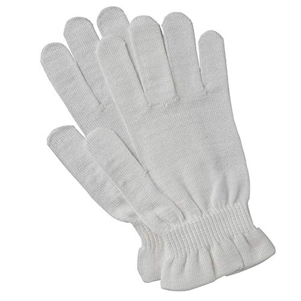 ハードリングインフレーションバスケットボール京都西陣の絹糸屋さんのシルク手袋