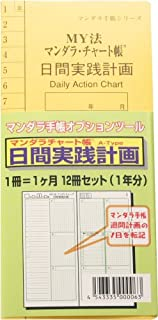 マンダラチャート帳日間実践計画 (B000VWM18G) | Amazon price tracker / tracking, Amazon price history charts, Amazon price watches, Amazon price drop alerts