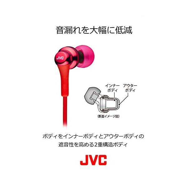 JVC HA-FX26-A カナル型イヤホン ブルーの紹介画像5