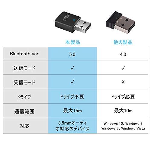 SZMDLX『Bluetooth5.0アダプタ』