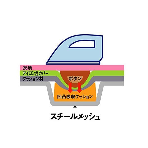 山崎実業 ボタンプレス機能 13段階高さ調節 ...の紹介画像5