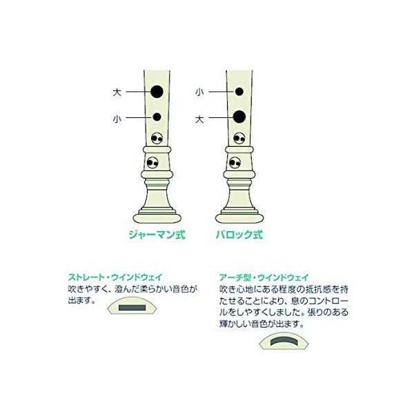 ヤマハ YAMAHA ABS樹脂製 リコーダー...の紹介画像4