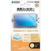 液晶フィルターポータブル(PSP-1000・PSP-2000両対応)