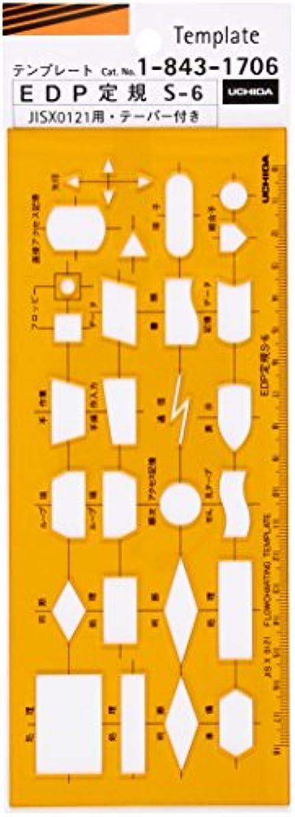 一部しかしながら大通りウチダ テンプレート EDP定規 S-6 1-843-1706