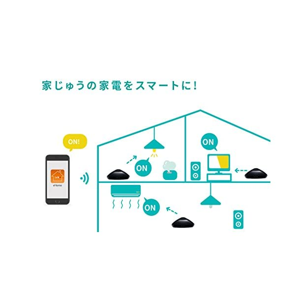 LinkJapan eRemote IoTリ...の紹介画像13
