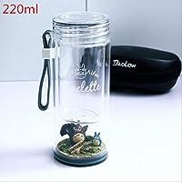 クリエイティブマイクロランドスケープポータブルかわいいガラス漫画絶縁ダブルウォーターボトル220ml