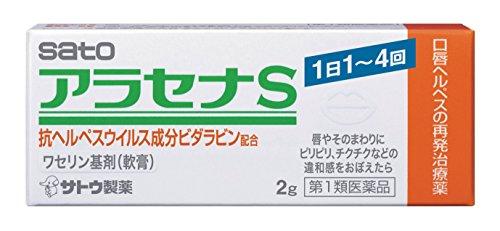 紹介されたお薬/アイテム