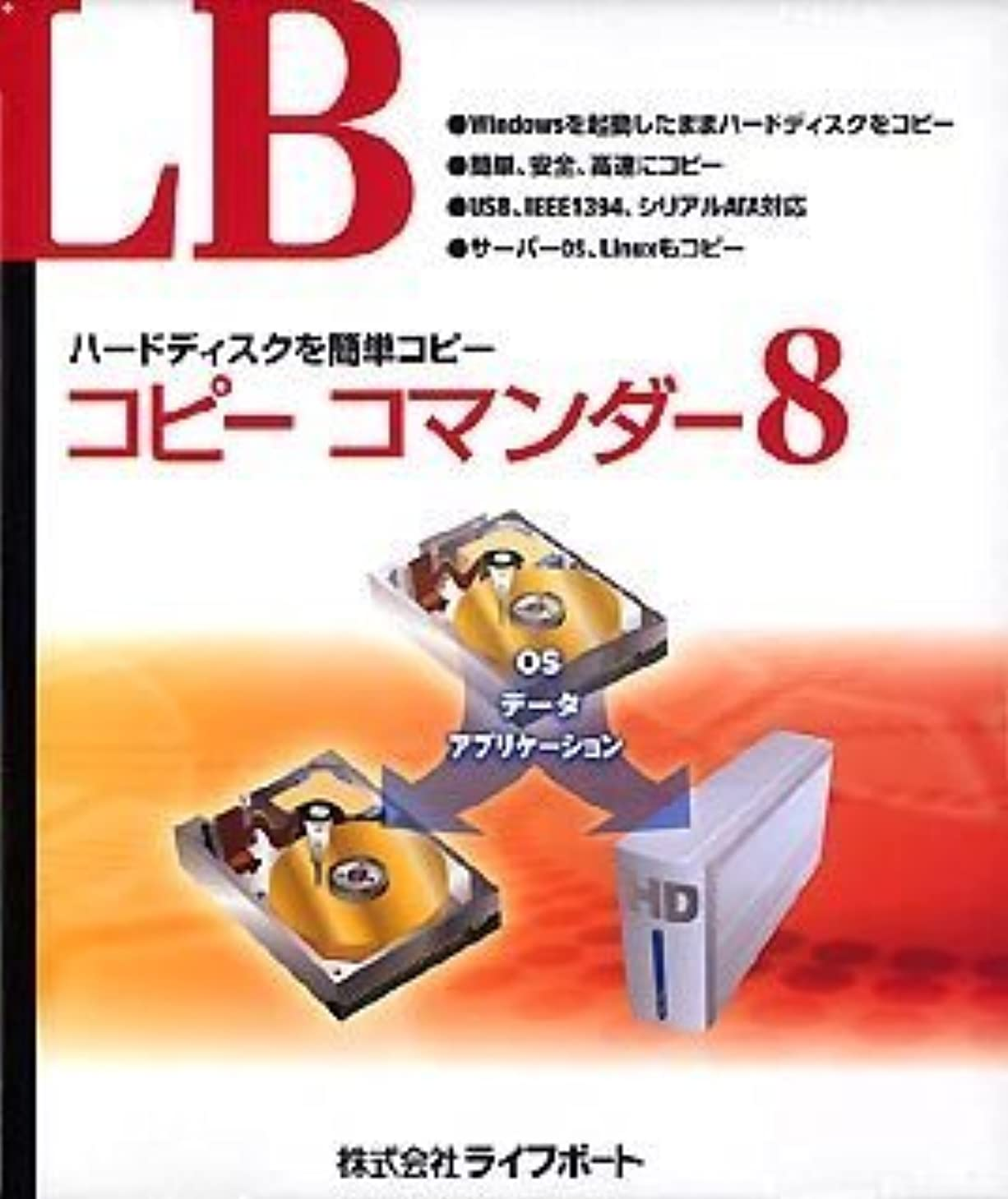 ファランクスきれいにセマフォLB コピーコマンダー8