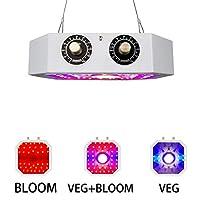 フルスペクトル植物成長ライト、COBチップ付き屋内野菜および花植物ライト用の1100W LED調光可能植物照明器具,白