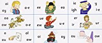 Jolly Phonics Letter Sound Strips: In Print Letters