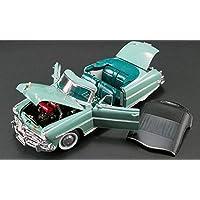 1952 ハドソン ホーネットコンバーチブル シンフォニーグリーン 限定版 600ピース ワールドワイド 1/18 ダイキャストモデルカー ACME A1807503