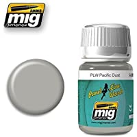 AmmoのMig JimenezパネルラインWash Pacific Dust 35 ml # 1604