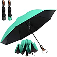 Hailstorm Travel Umbrella. A Compact Umbrella with UV Protection