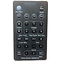 簡単交換リモートコントロールfor Bose Wave Music System IIIリモートコントロール
