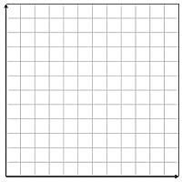 Geyer Instructional Products 502897 Static Cling Grid Frist Quadrant [並行輸入品]