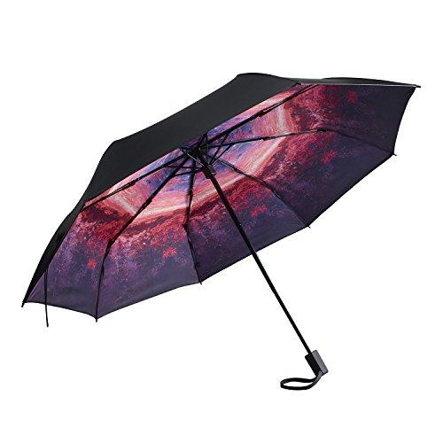 Colohas 折り畳み傘 傘 晴雨兼用 軽量楽々 頑丈な8本骨 耐強風 撥水性 UVカット遮光遮熱 UPF>50 新強化グラスファイバー採用 収納ポーチ付き