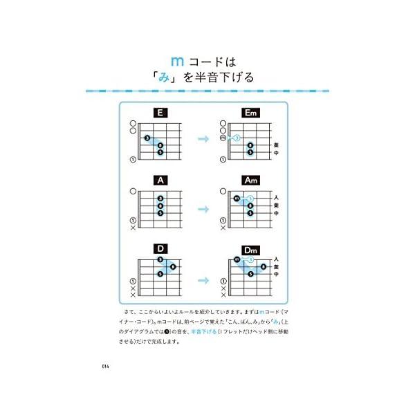ギター・コードを覚える方法とほんの少しの理論...の紹介画像11