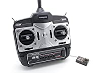 Turnigy 5X 5Ch Mini Transmitter and Receiver (Mode 1)
