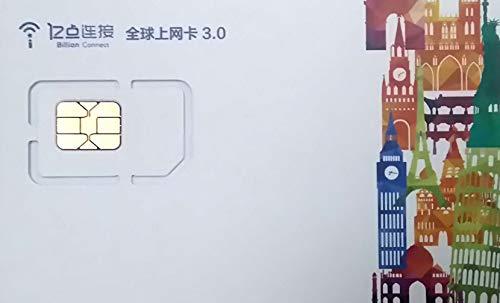 FAREASTONE 台湾プリペイドSIM LTEデータ通信...