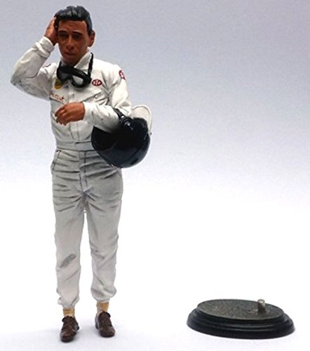 Le Mans miniatures 1/18 ジム・クラーク
