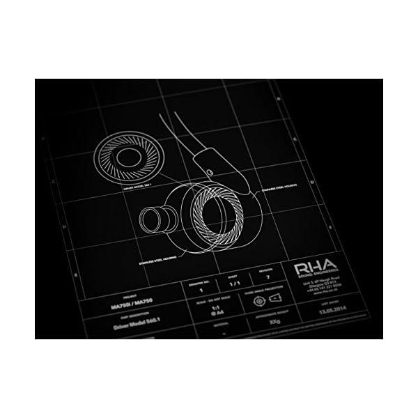 RHA MA750 ハイエンドイヤホン カナ...の紹介画像12