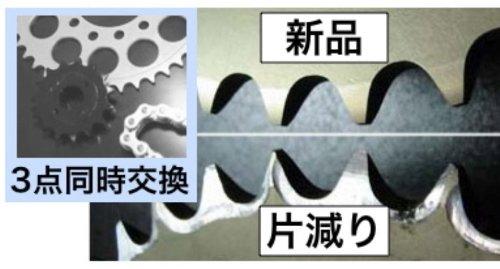キタコ(KITACO) ドリブンスプロケット(37T) KSR110/KLX110/Z125-プロ 535-4021237