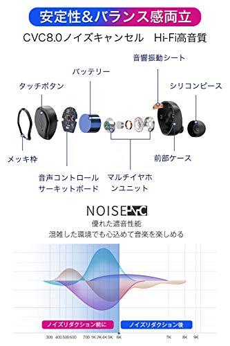 『【最先端Bluetooth5.0&IPX7防水】 Bluetooth イヤホン Hi-Fi高音質 自動ペアリング 90時間連続駆動 3Dステレオサウンド AAC8.0対応 タッチ型 完全ワイヤレス イヤホン ブルートゥース イヤホン 軽量 Siri対応 左右分離型 片耳 両耳とも対応 マイク内蔵 技適認証済 日本語音声提示 iPhone/iPad/Android対応 (ブラック)』の5枚目の画像