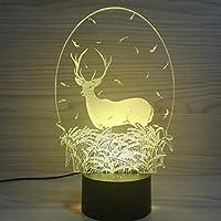 GCHF ナイトライト、3DカラフルなLEDテーブルランプ、子供、給電ランプ、ボタン充電ナイトライト、ギフト