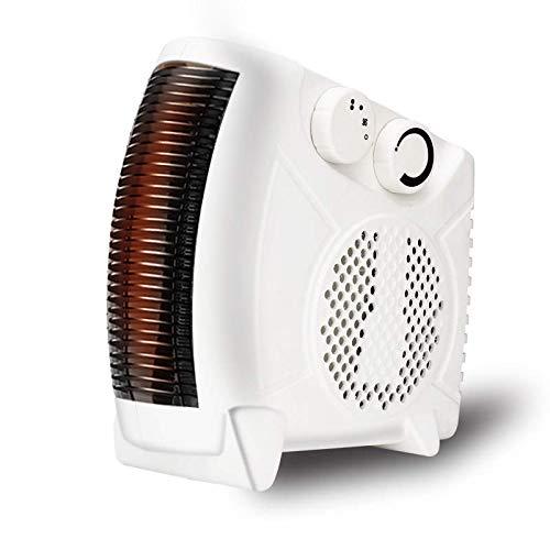 Brandnp 足元ヒーター ファンヒーター 2秒 速暖 小型 省エネ セラミックヒーター 暖房器具 熱風 過熱保護 ヒーター 冷風熱風 ミニ 電気ファンヒーター 3段階送風モード (1年保証付き) 日本語説明書付き ホワイト