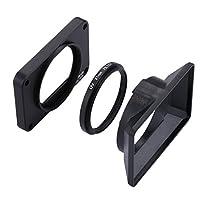 YMF アルミ合金製フロントパネル 37mm UVフィルターレンズ ソニーRX0 / RX0 II用レンズサンシェード、ネジとドライバー付き (Color : Black)