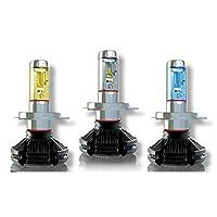SUZUKI ジムニー シエラ H14.1- JB43W H4 Hi/Lo JAFIRST X3シリーズ 一体型ファンレスLEDヘッドライト フォグ 最新チップ使用 2灯