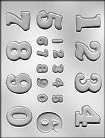 CK チョコレート型/数字