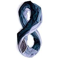 TRAVEL SCARF by WAYPOINT GOODS // Infinity Scarf w/Secret Hidden Zipper Pocket