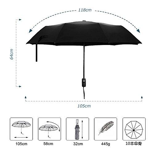 折りたたみ傘 FayTun 自動開閉 耐強風 撥水 梅雨対策 シンプル ビジネス傘 紳士傘 高密度テフロン 男女兼用 軽量 晴雨兼用傘 10本骨 大型118cm 収納ケース付き プレゼント ブラック