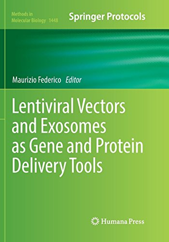 Lentiviral Vectors and Exosome...