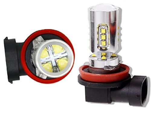 驚異の明るさ 100W 級 LED CREE LED 採用 ...