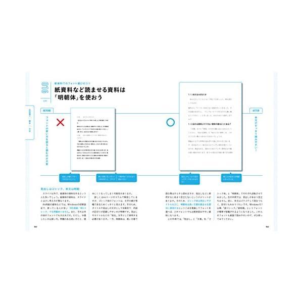 一生使える 見やすい資料のデザイン入門の紹介画像8