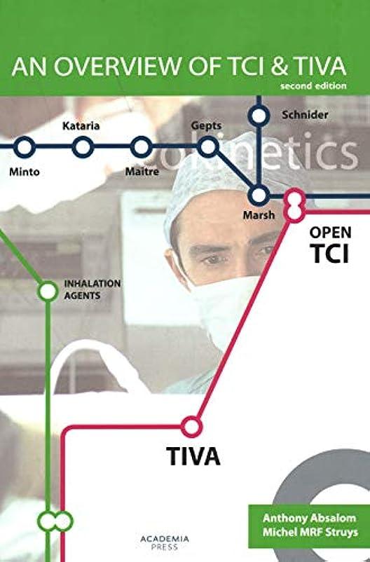 ロデオ反響する投資するAn Overview of TCI & TIVA