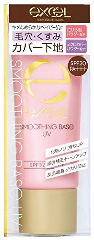リーン取得思われるエクセル スムージングベース UV