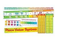 スイス学生教育資源のSC-553076 PLACEの価値体系BB SET