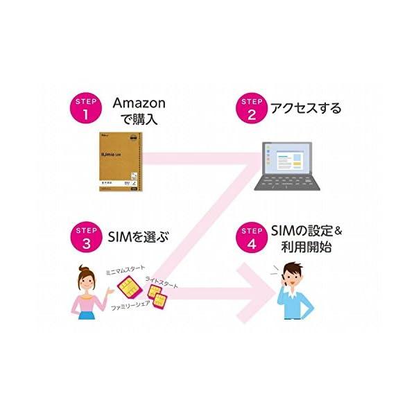 【Amazon.co.jp限定】 IIJmio...の紹介画像4