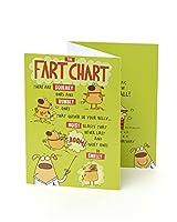 The Fartチャート。ユーモラスな三つ折、フルColour Greeting Card