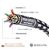 4K HDMI ケーブル Toptrend HDMI2.0 ケーブル 24Gbps 1.8m 3重シールドノイズ対策 28AWG銅導体 4K/60Hz 3D UHD HDR ARC イーサネット対応 画像