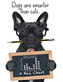 """Dogs are Smarter than Cats: 8.5"""" x 11"""" (US Letter size) Blank Quadrille (quad) ruled Journal Notebook 120 pages of 5mm grid squared graph paper (Naughty Puppies)"""