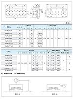 ZIVI クロスローラーテーブル クロスローラウェイ LVRU形ベースタップタイプ LVRU2-65