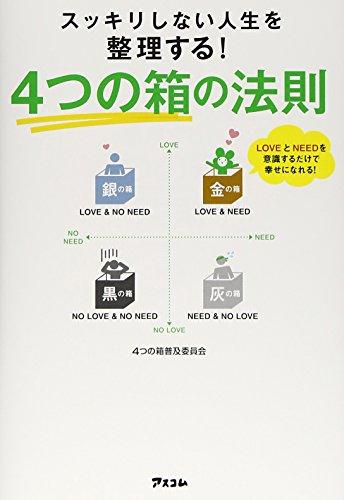 スッキリしない人生を整理する!  4つの箱の法則の詳細を見る